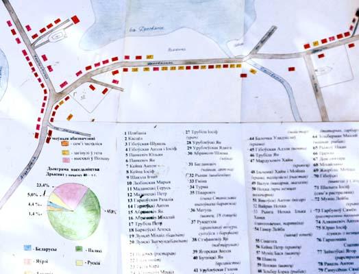 Реконструированный план Дрисвят на начало 1940-х гг.